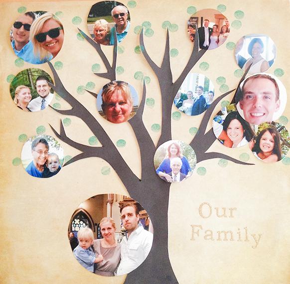 Image result for family tree for children