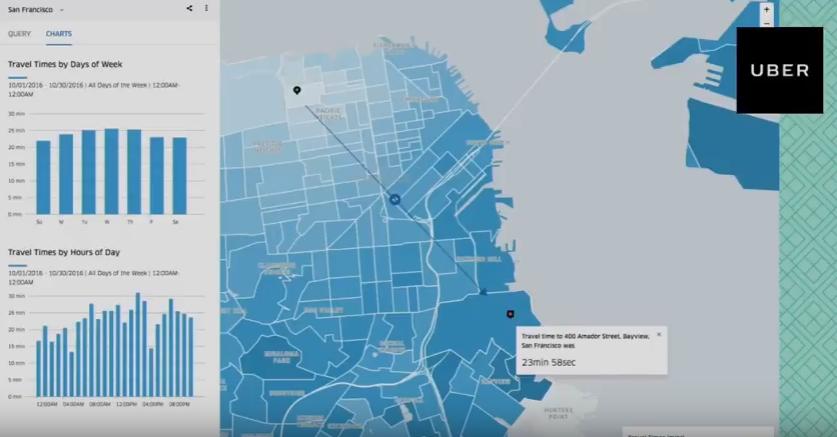 Screenshot of the Uber Movement platform