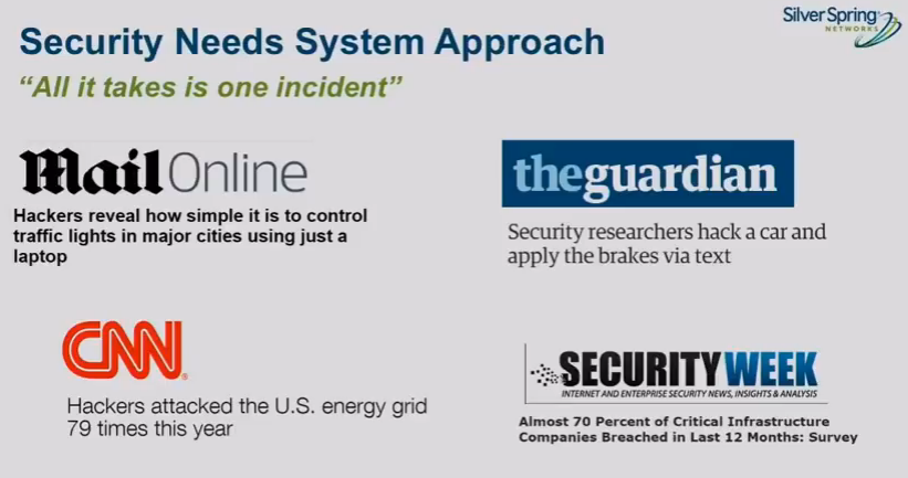 smart city security slide.png