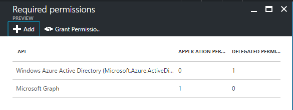 AzureFunctions, PowerShell, MS Graph and AppOnly permission
