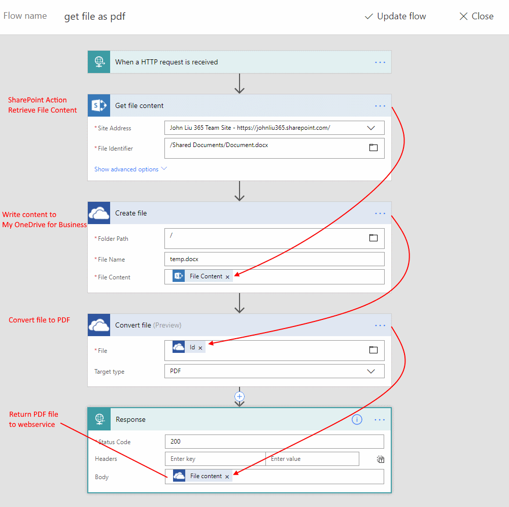 Two ways to convert SharePoint files to PDF via Flow — John