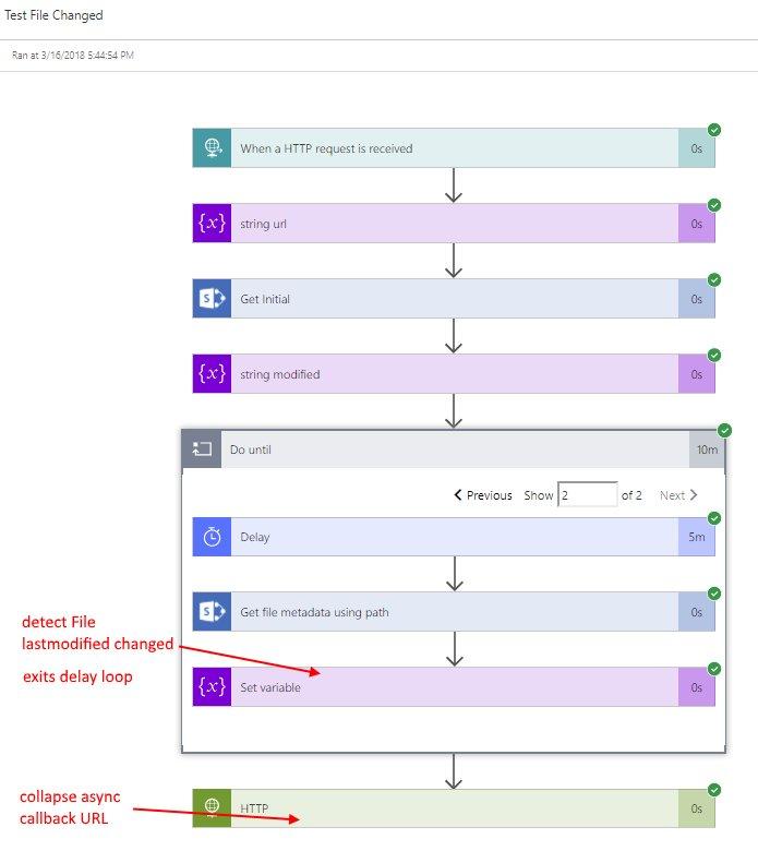 delay-webhook-nested-flow.jpg