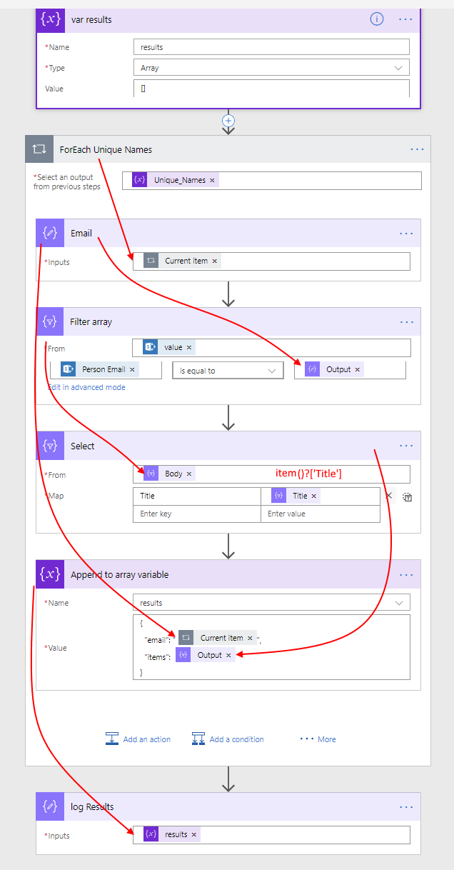 Do Group By in Microsoft Flow with two simple elegant loops — John