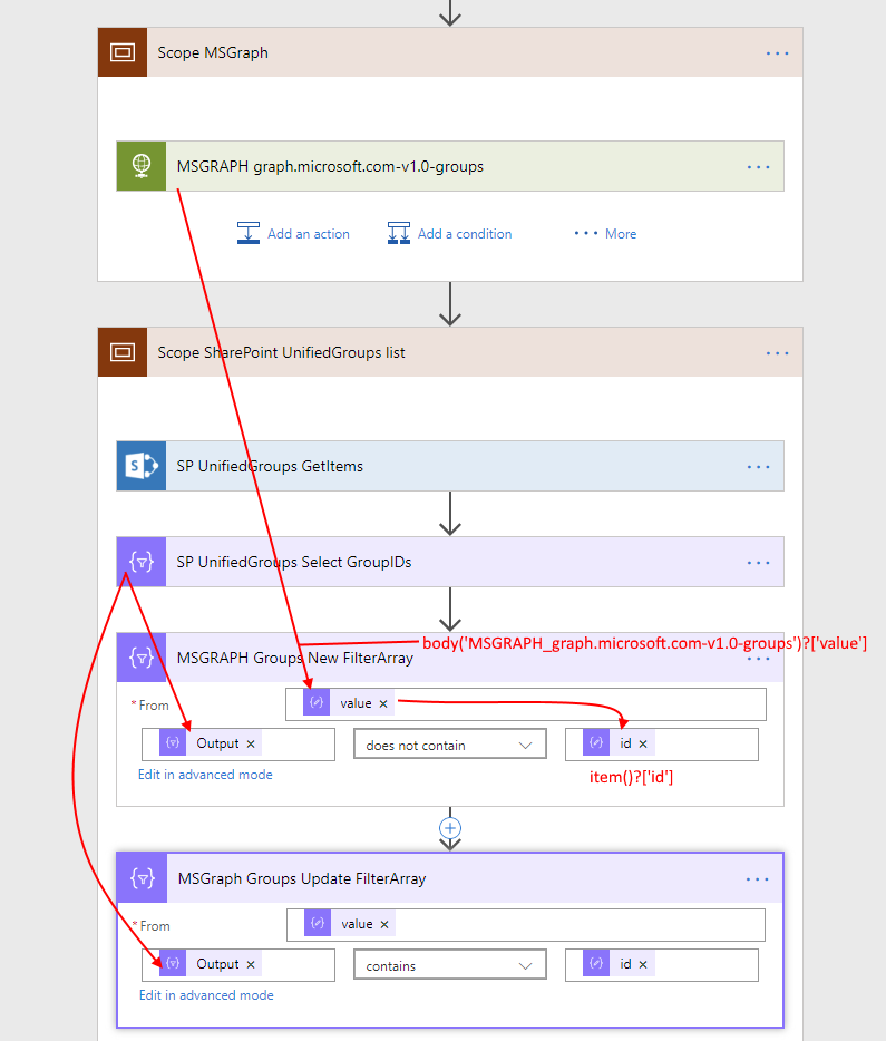 Do bulk insert/update in Microsoft Flow with two simple