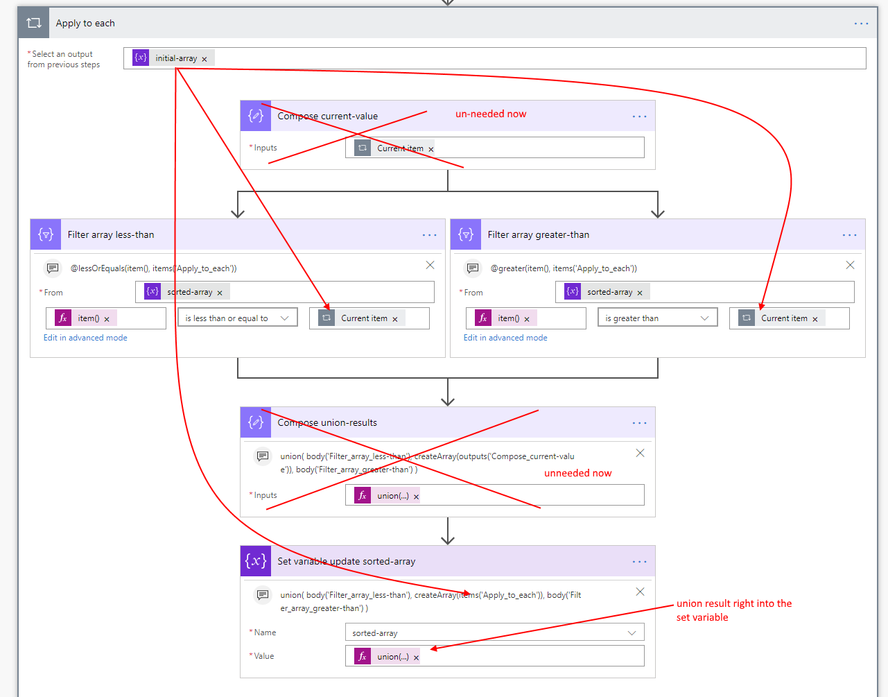 How to implement Sort with Microsoft Flow in 3 actions within a loop
