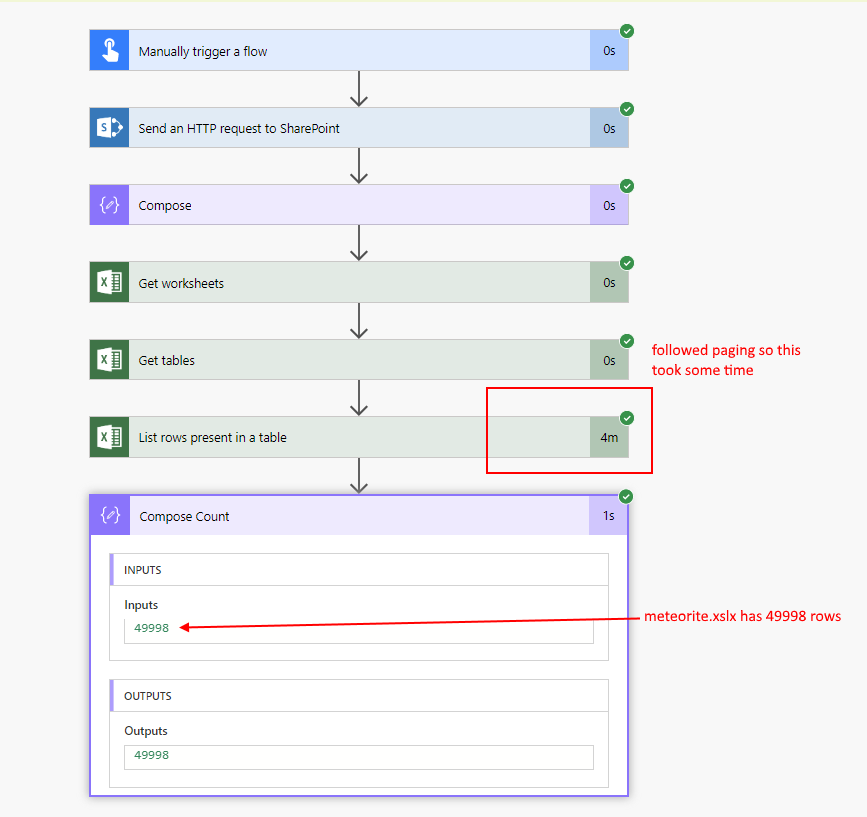 Workarounds needed to use the Excel Connector in Microsoft