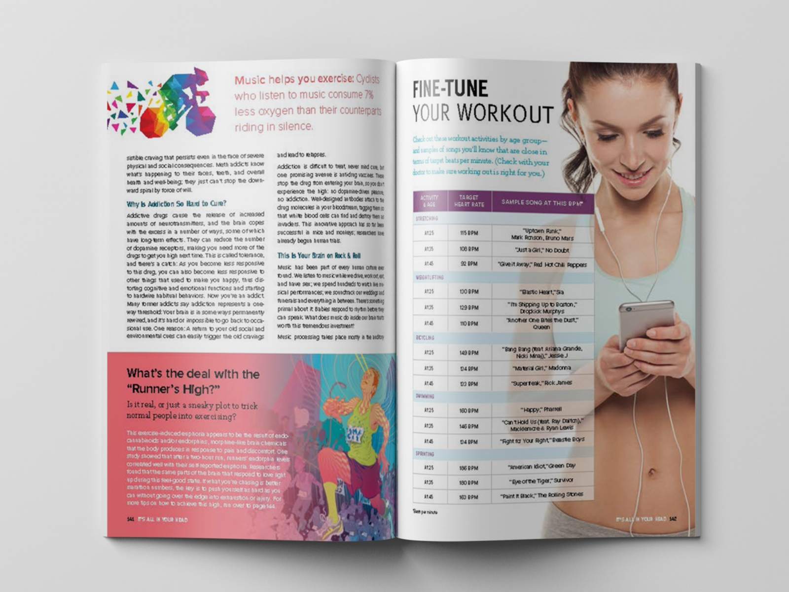 IAIYH-WorkoutSpread-(79).jpg