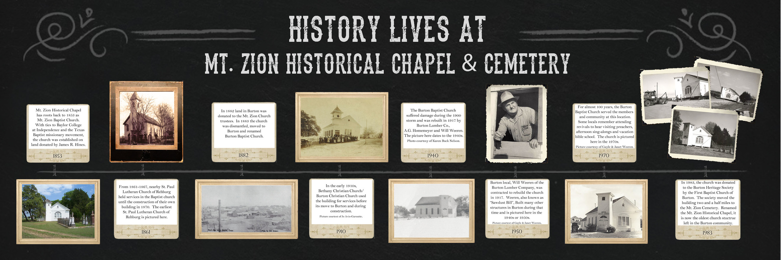 Brief history of Mt. Zion Historical Chapel and Cemetery, 2015