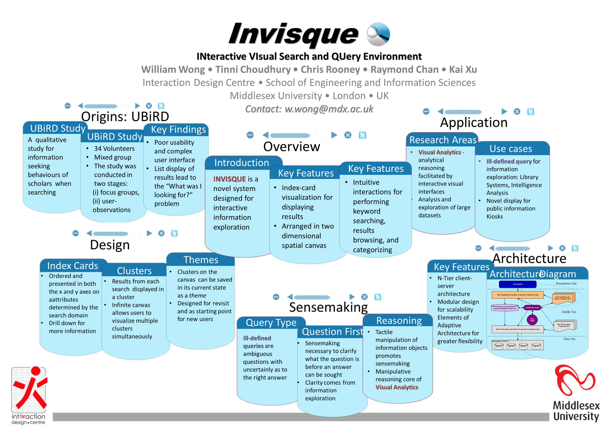 Poster for Invisque made for CHI 2011