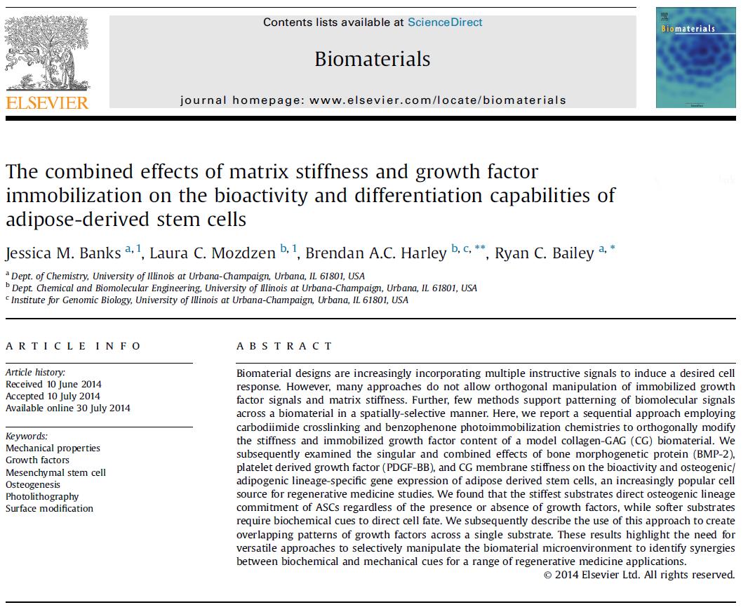 Banks, J.M., et al. Biomaterials ,  2014
