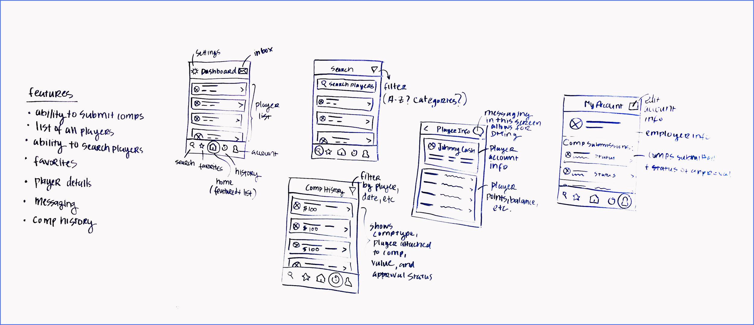 hostIQ-sketches.jpg