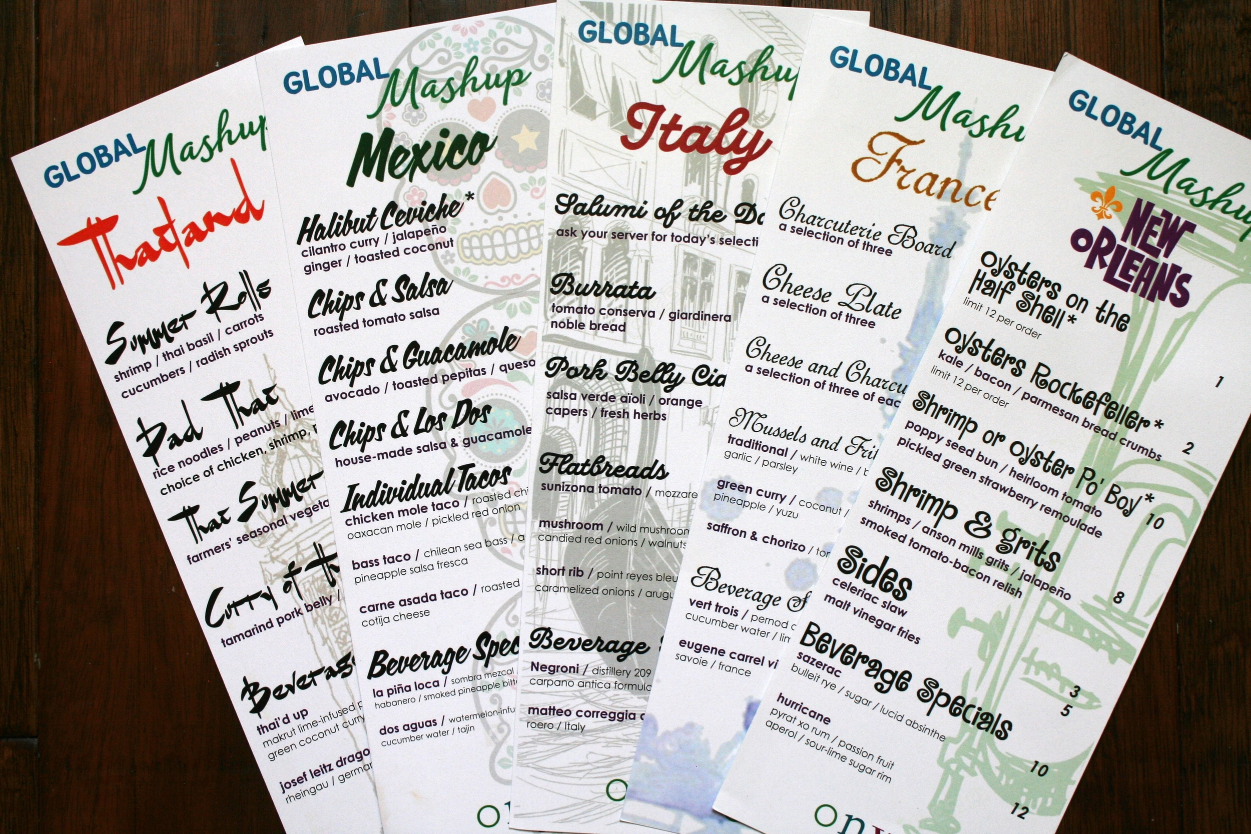 Global Mashup menus