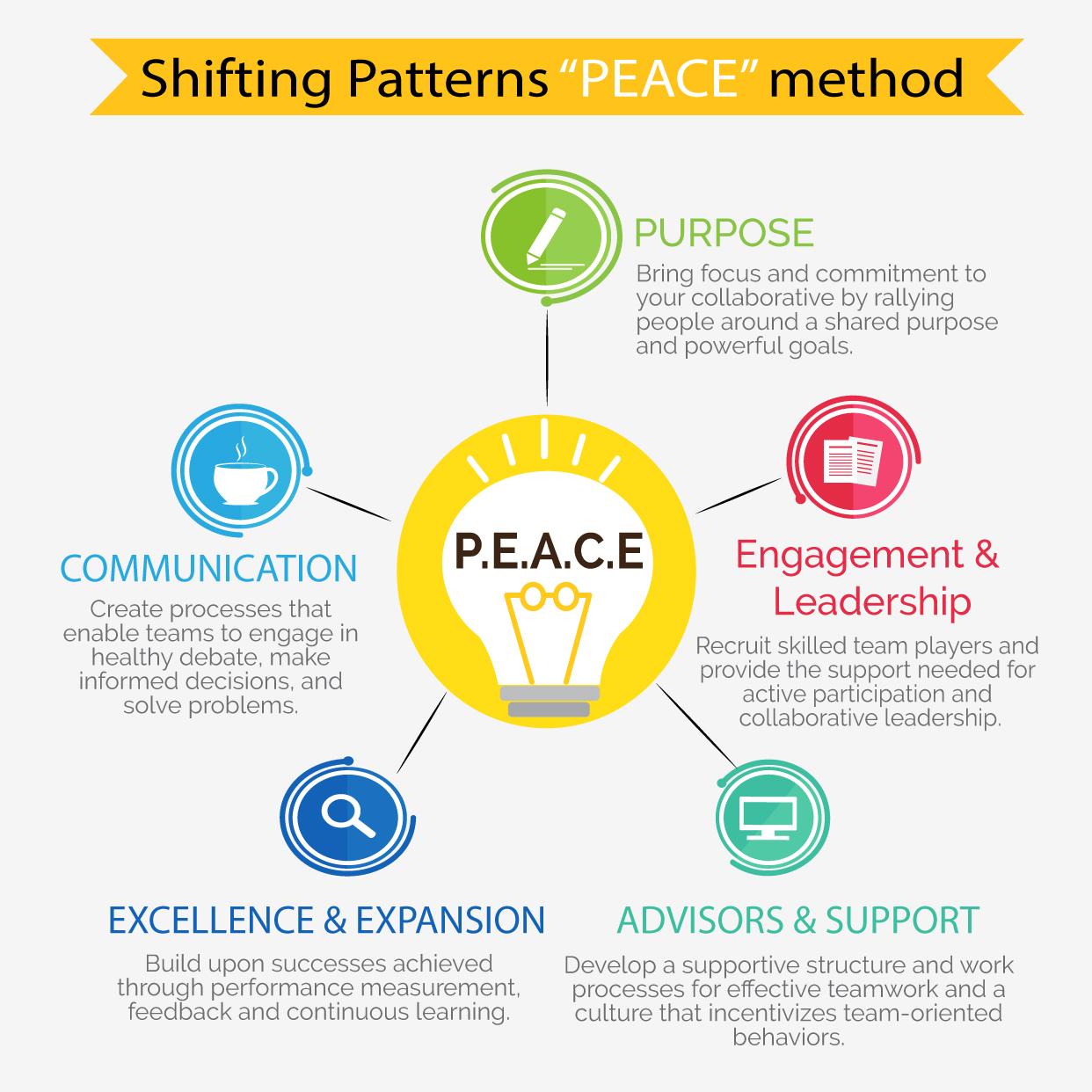 SP-Peace-Method.jpg