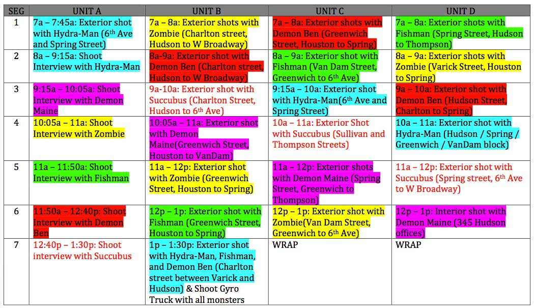 The color-coded shoot plan I made up to keep track of which monster went which route with which unit. We made it work.