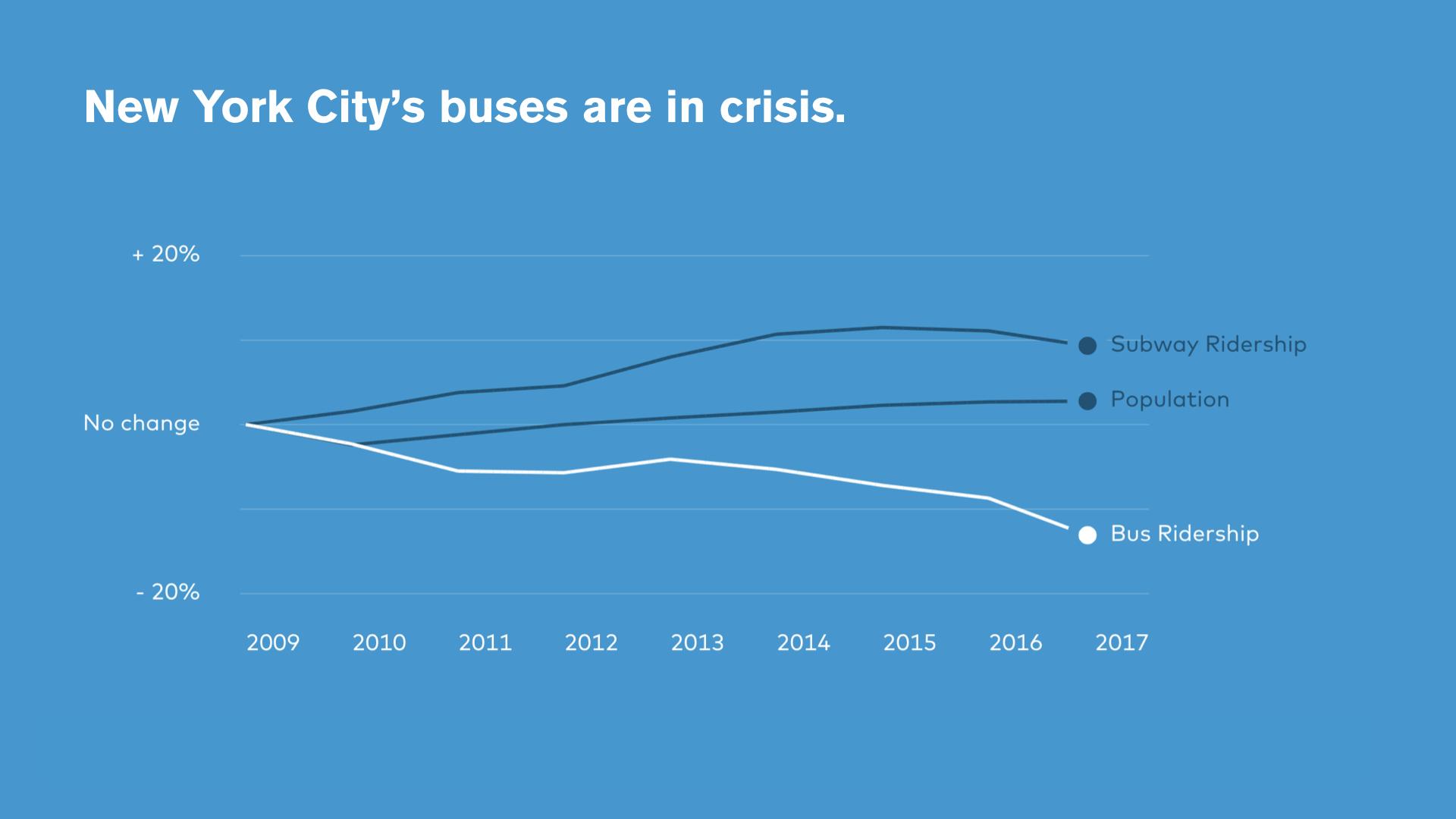 Bus crisis.jpeg