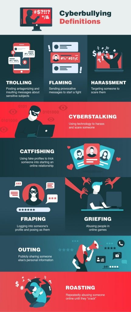 Cyberbullying-Definitions1-431x1024.jpg