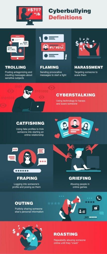 Cyberbullying-Definitions1-431x1024.jpg