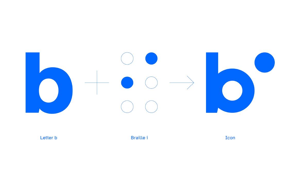 Braille_logo story_1500px.jpg