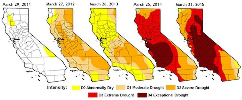 National Drought Mitigation Center and Business Insider