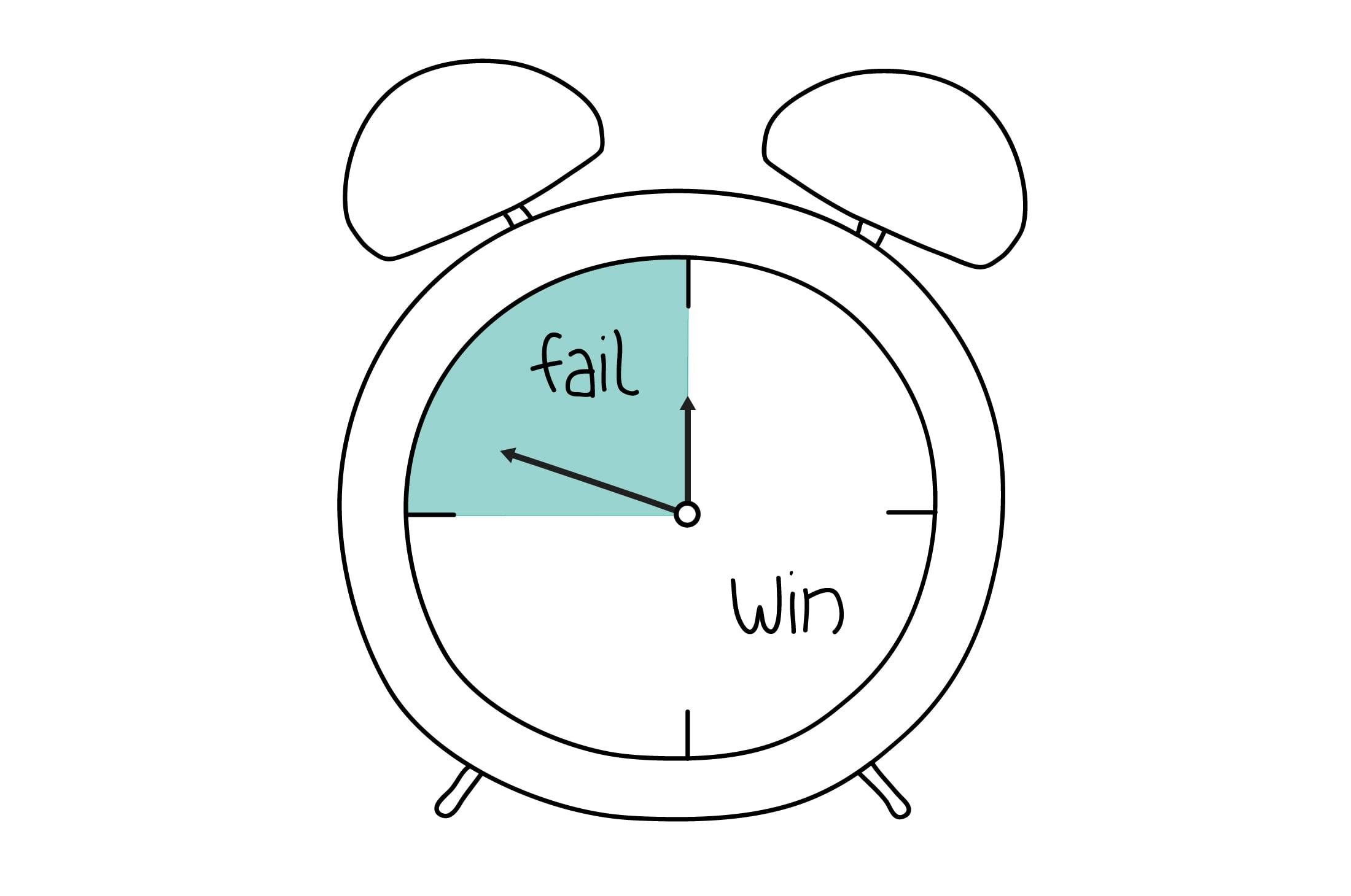 fail_clock.jpg
