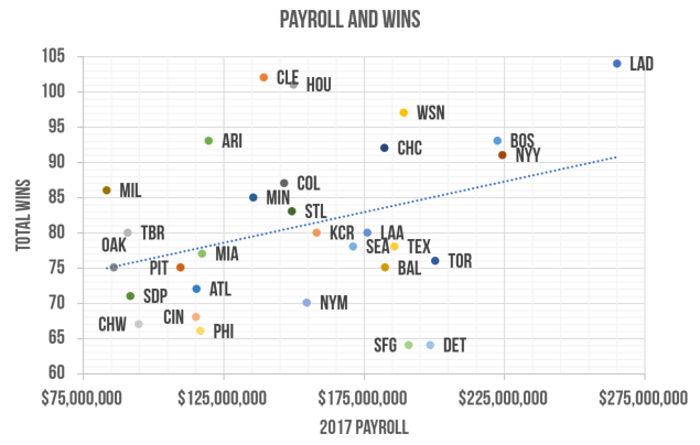 payroll and wins.PNG