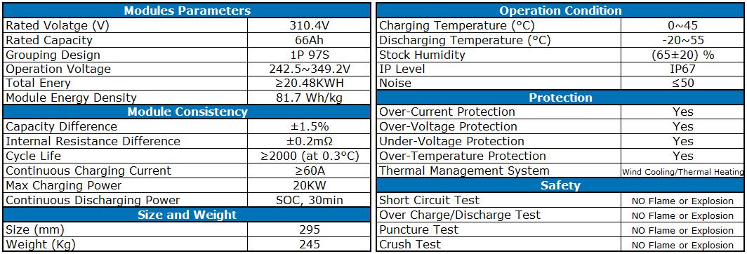 CALB-EVModuleSpecifications