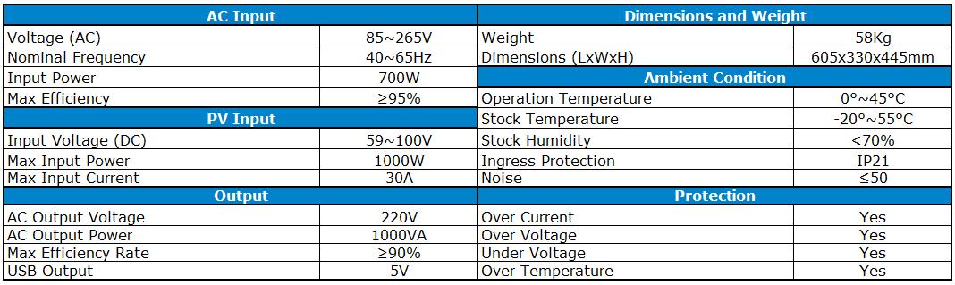 CALB-CA48V10Ah-Specs