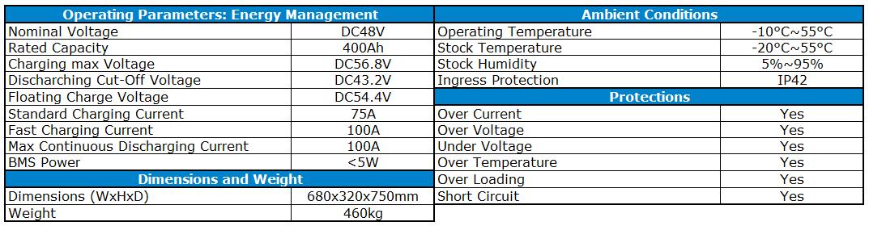 CALB-CA48V400Ah-Spec Sheet