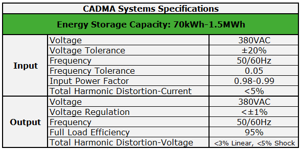 CALB CADMA Specifications