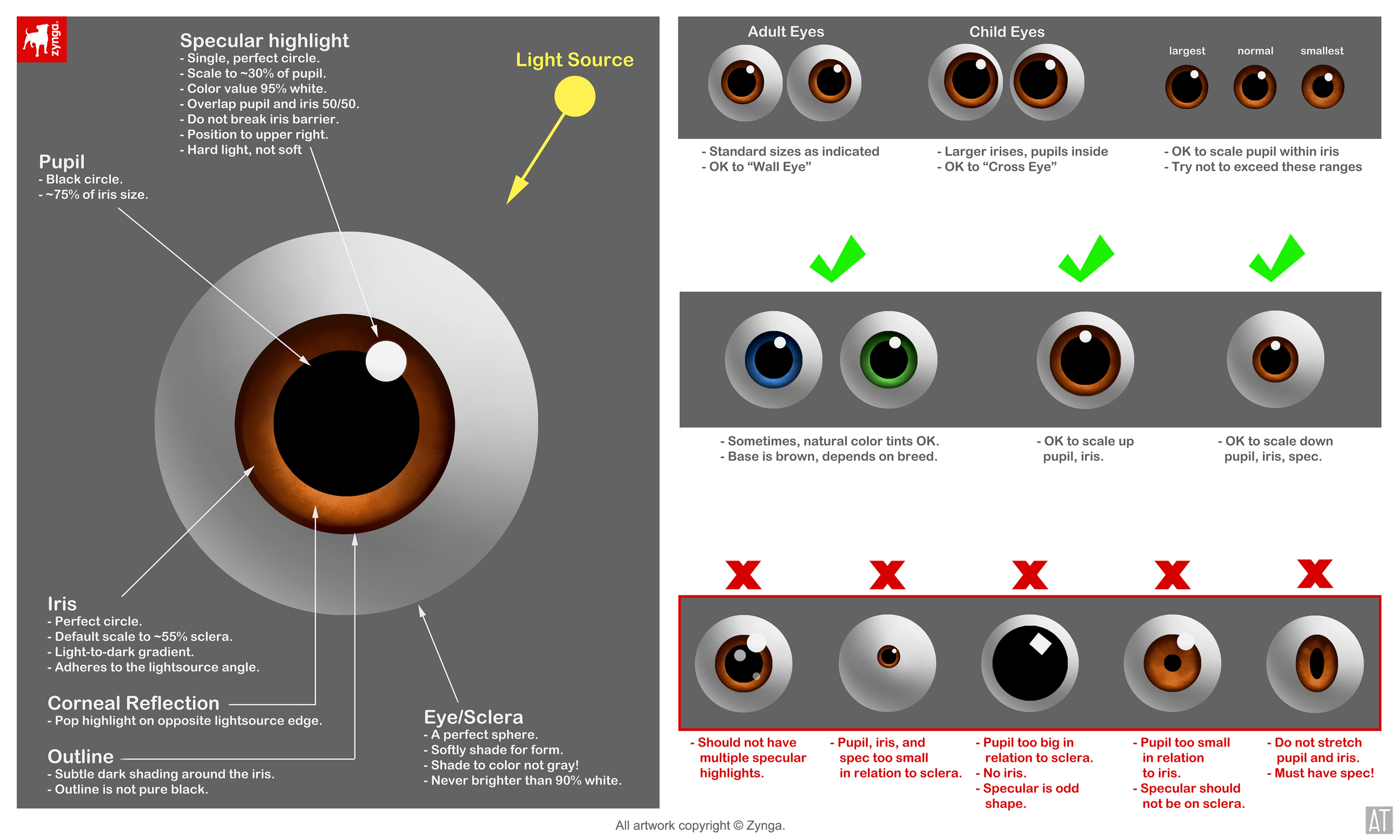 Guide on eye execution made for internal artists and outsourcing.