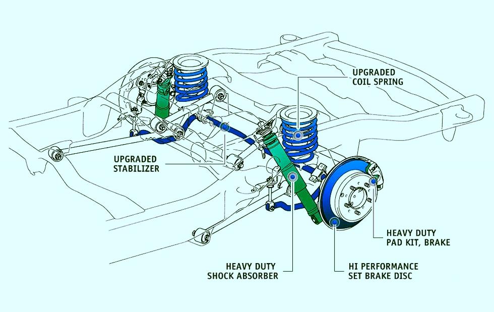 toyota-lc-200-zeichnung-suspension-03-to.jpg