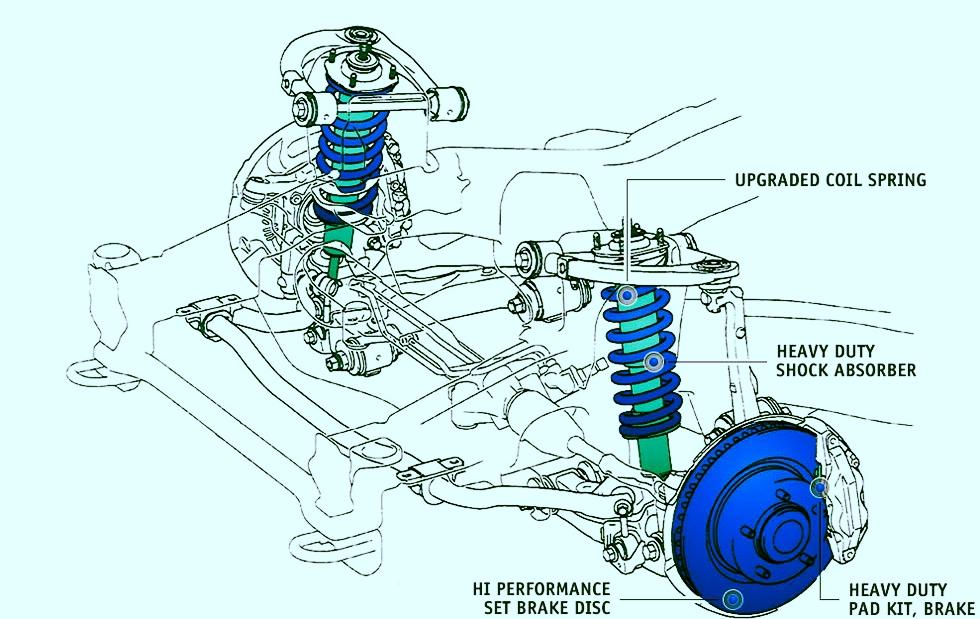 toyota-lc-200-zeichnung-suspension-02-to.jpg
