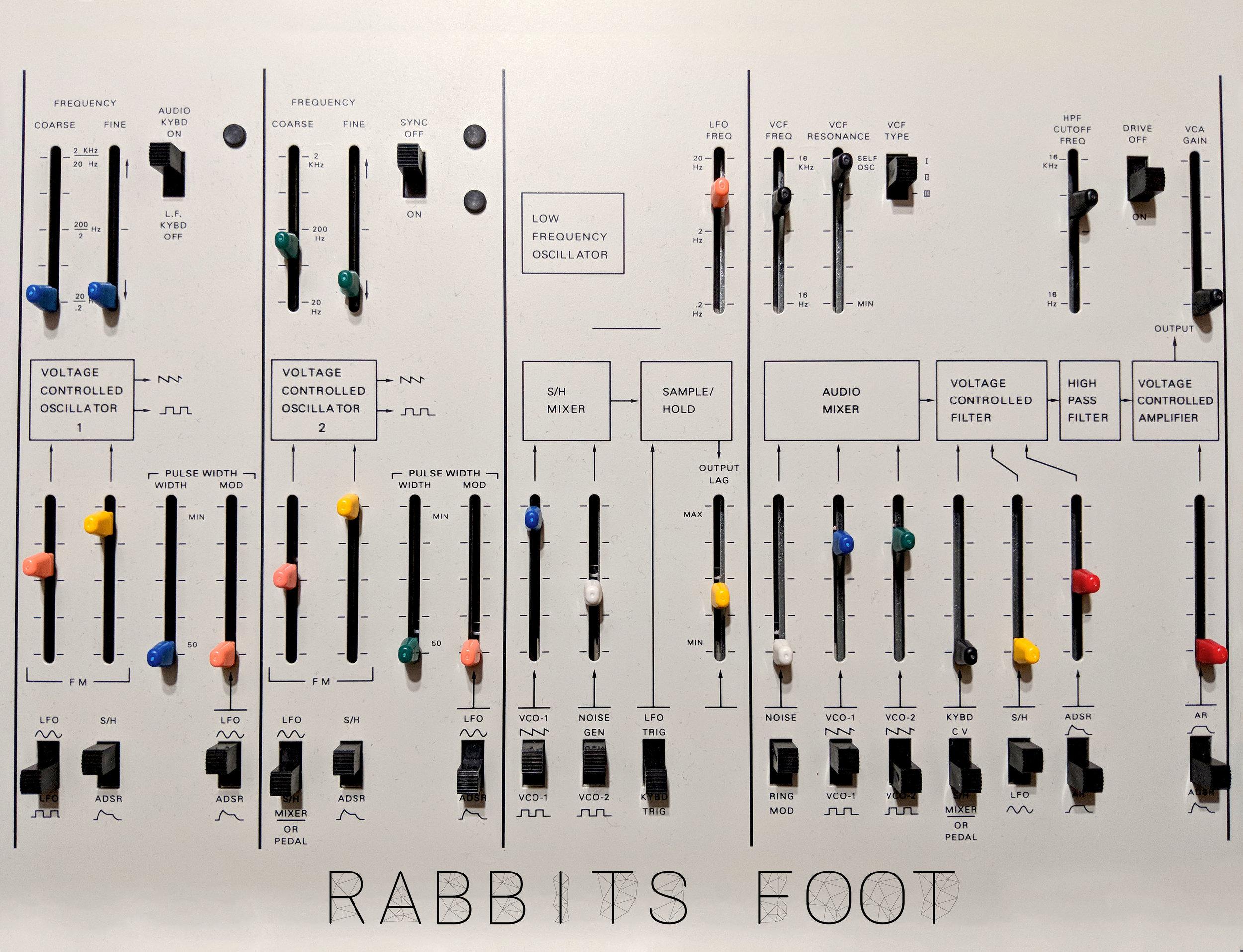 03 Blended Metal-Rabbits Foot.jpg
