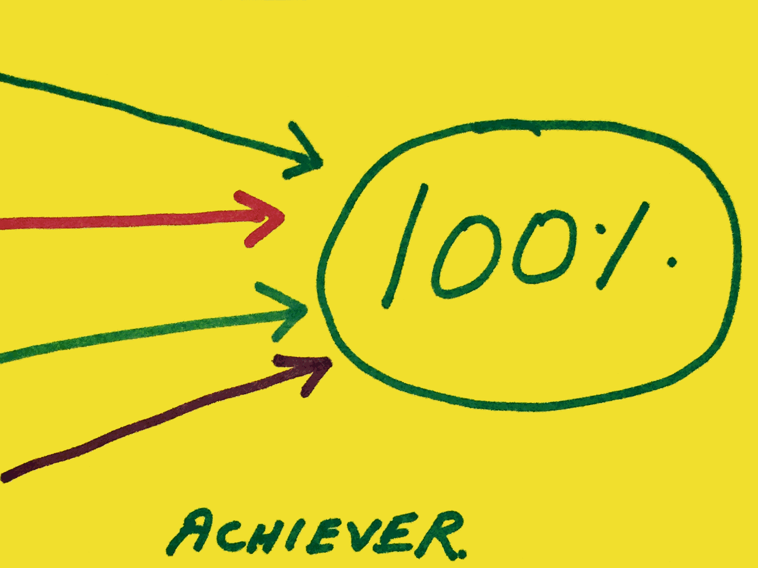 Achiever StrengthsFinder Singapore 100% Arrows