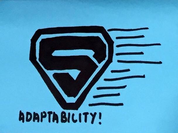 Adaptability StrengthsFinder Singapore Superman React Fast