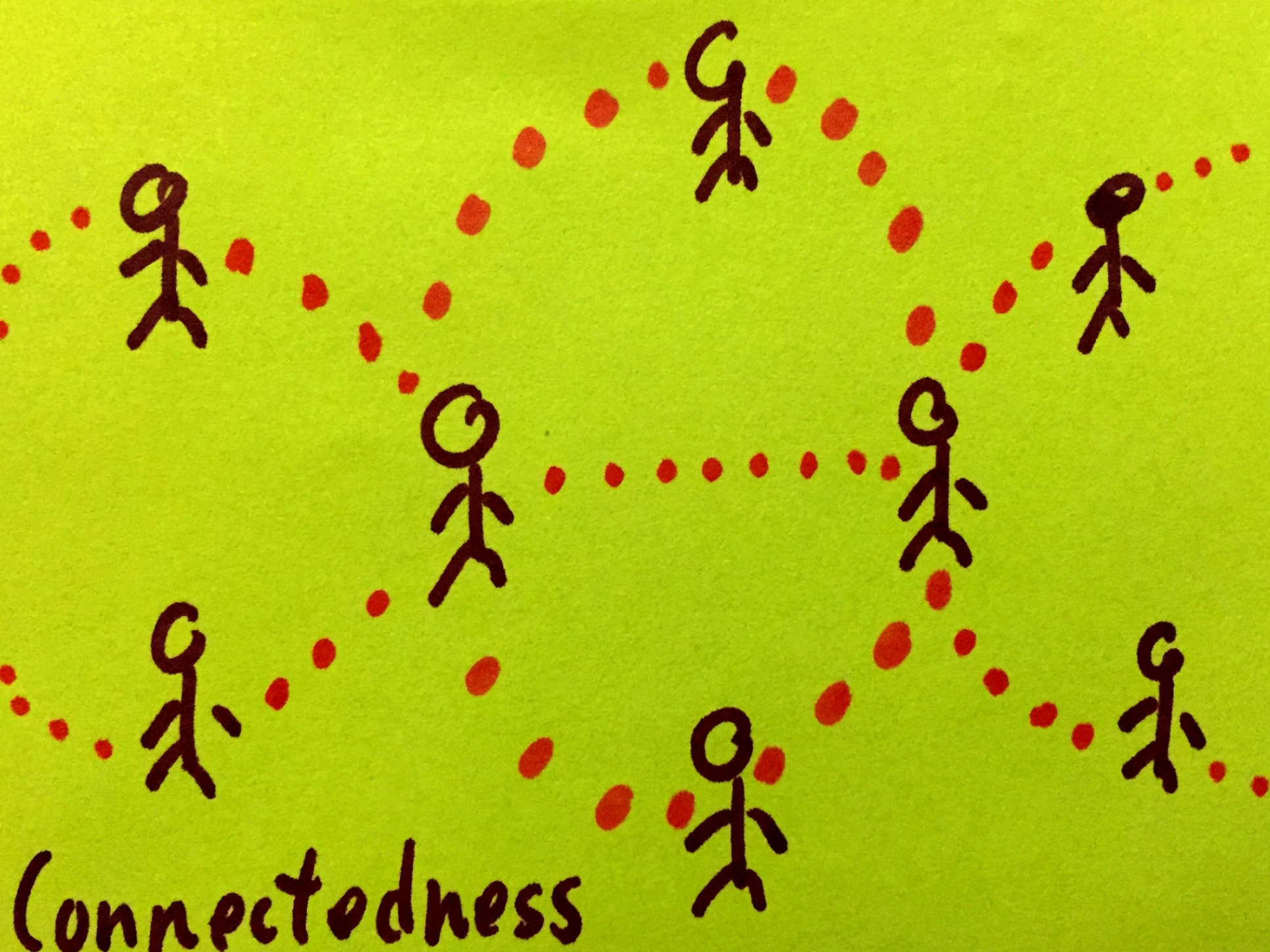 Connectedness StrengthsFinder Singapore Dots Connecting People