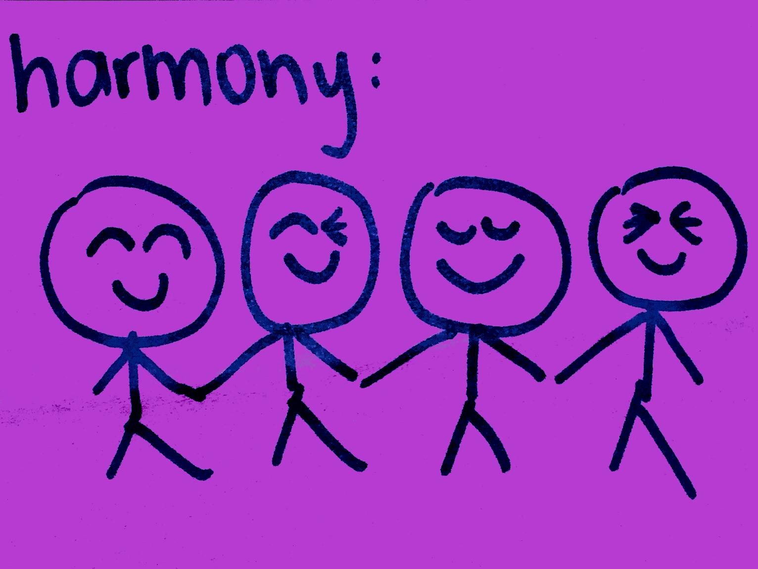 Harmony StrengthsFinder Singapore Happy People