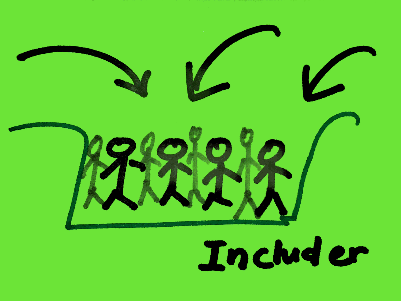 Inlcuder StrengthsFinder Group Addition