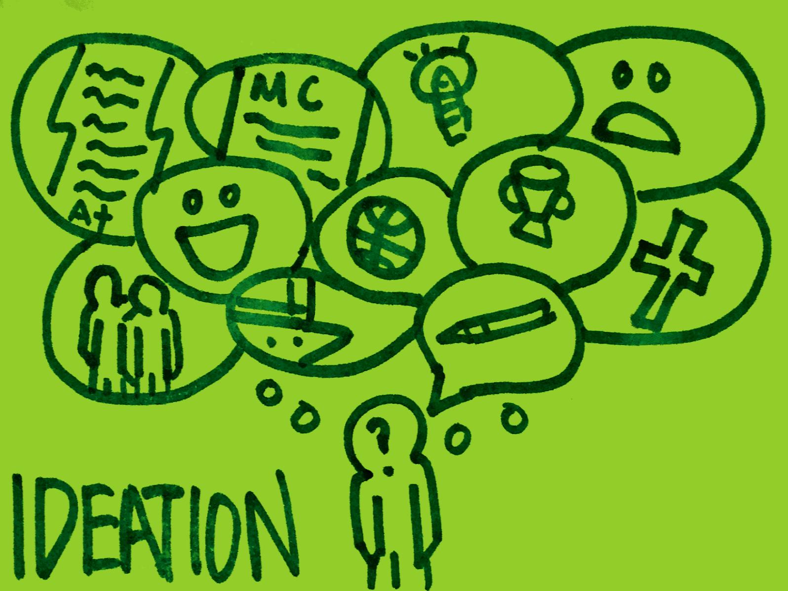 Ideation StrengthsFinder Singapore Man Ideas