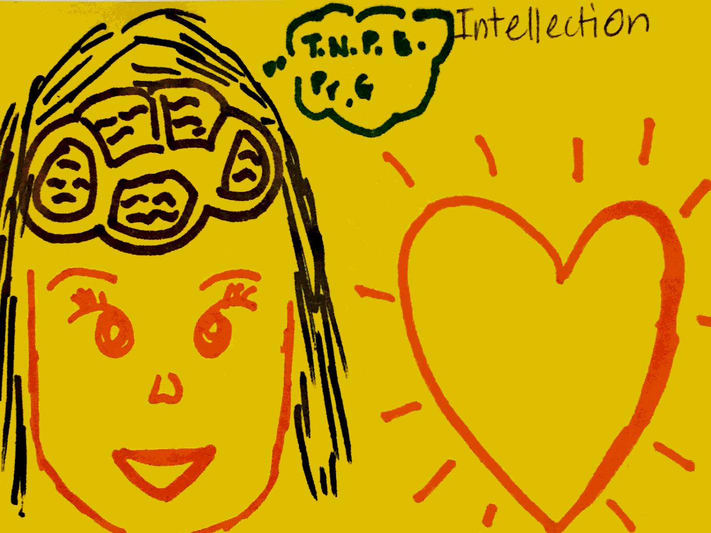 Intellection StrengthsFinder Singapore Brain Lovin It