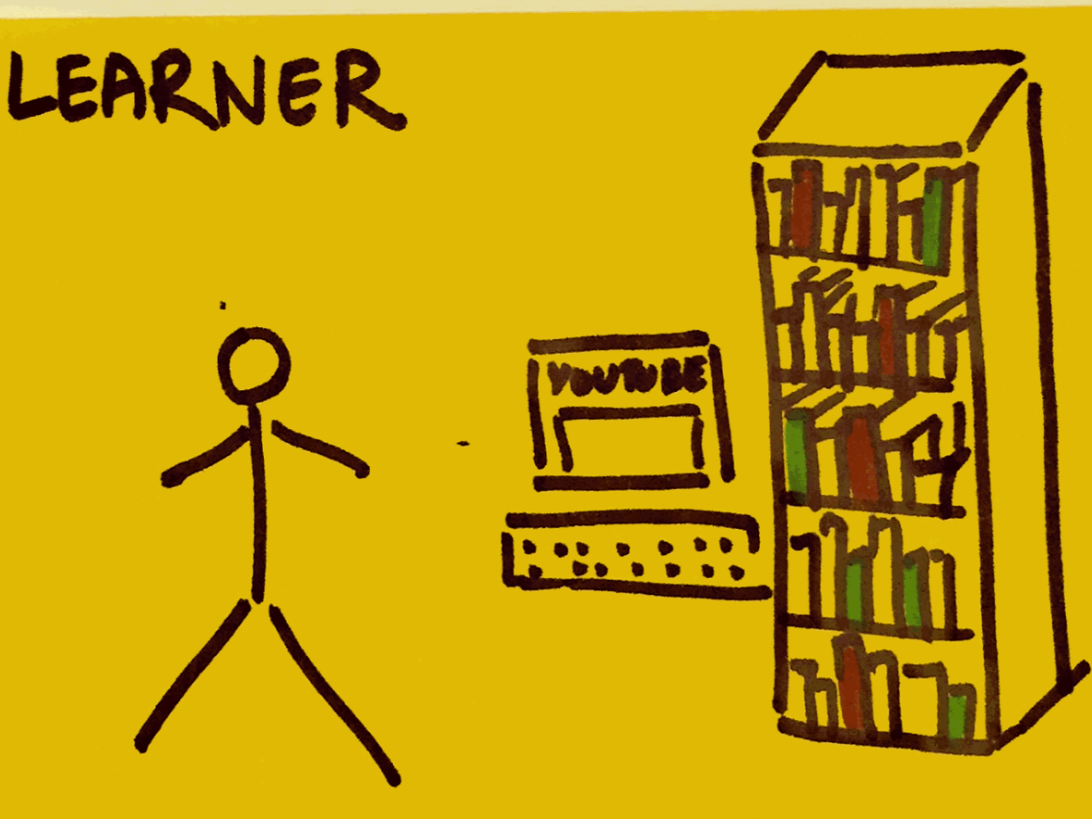 Learner StrengthsFinder Singapore Online Books