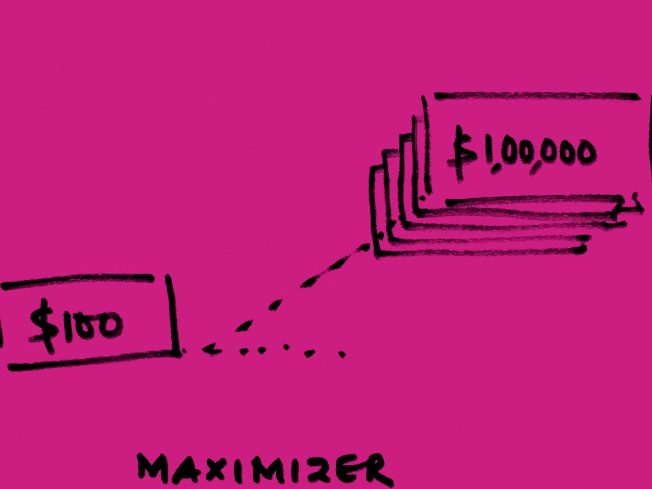 Maximizer StrengthsFinder Singapore Multiply Ten-Fold