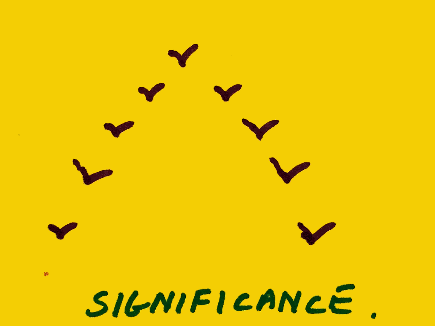 Significance StrengthsFinder Singapore Birds Alignment
