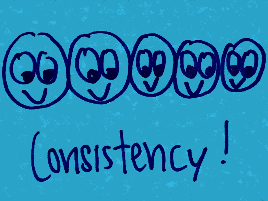 Consistency StrengthsFinder Singapore Same Faces
