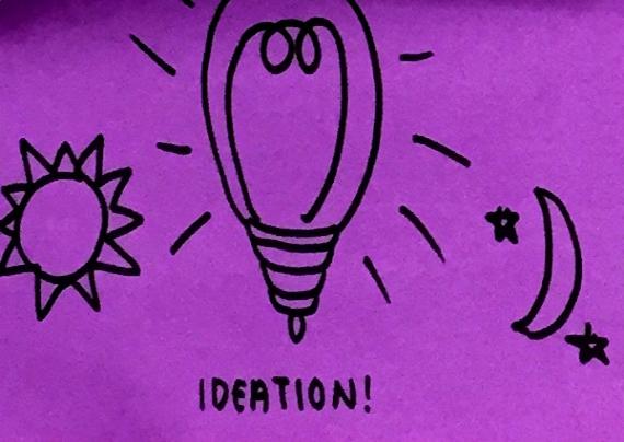 Ideation StrengthsFinder Singapore Creative
