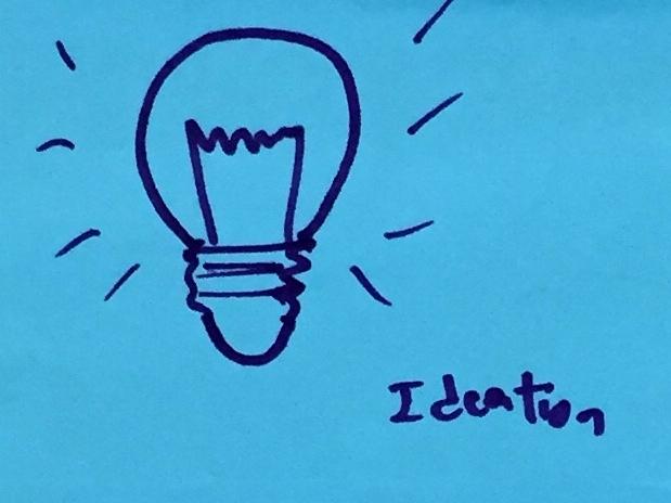 Ideation StrengthsFinder Singapore Lightbulb