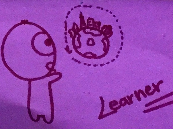 Learner StrengthsFinder Singapore World Knowledge