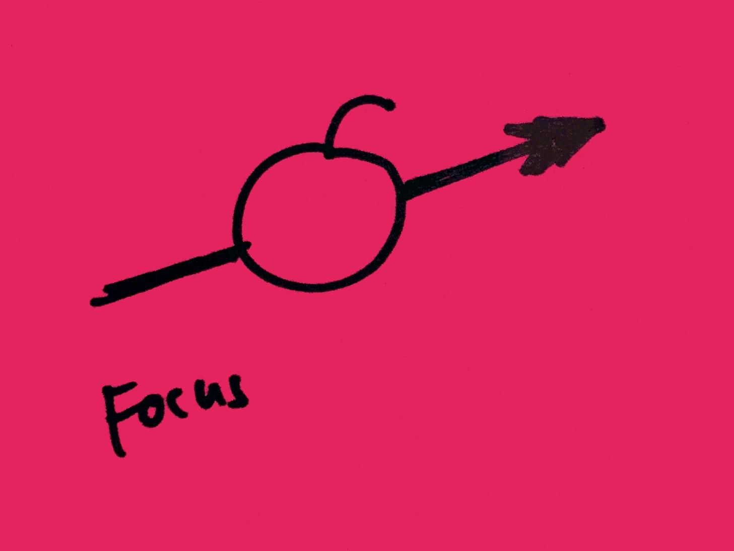 Focus StrengthsFinder Singapore Apple Arrow