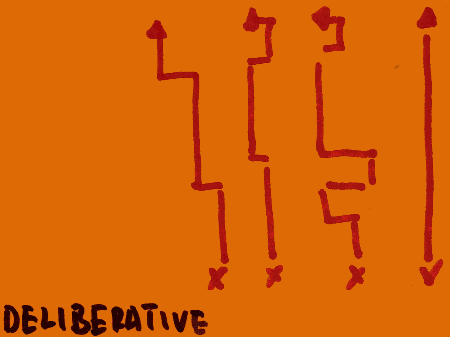 Deliberative StrengthsFinder Singapore Crooked Narrow Lines
