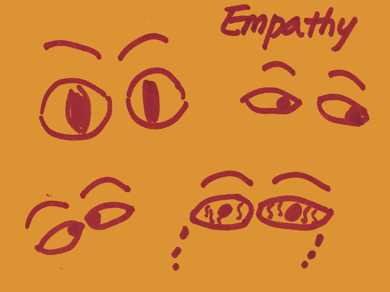 Empathy StrengthsFinder Singapore Different Eyes